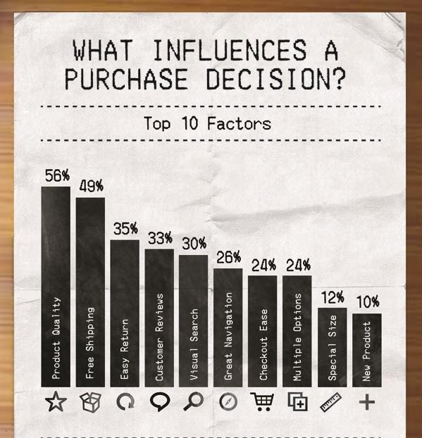 los-10-factores-mas-importantes-sobre-las-influencias-que-afectan-la-decision-de-compra
